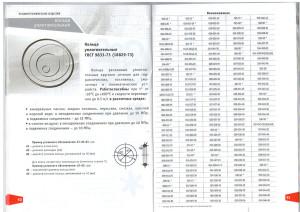 Кольца резиновые уплотнительные купить Витебск